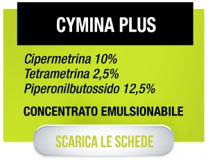 Cymina plus
